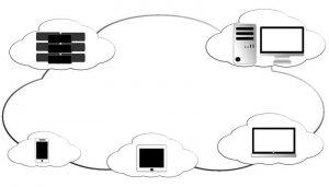 chmura dla firm